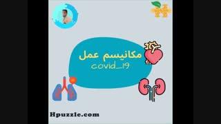 کرونا و درگیری سیستم تنفسی