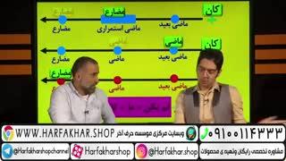 تدریس ترجمه ( قسمت 1 )عربی  حرف آخر استاد واعظی